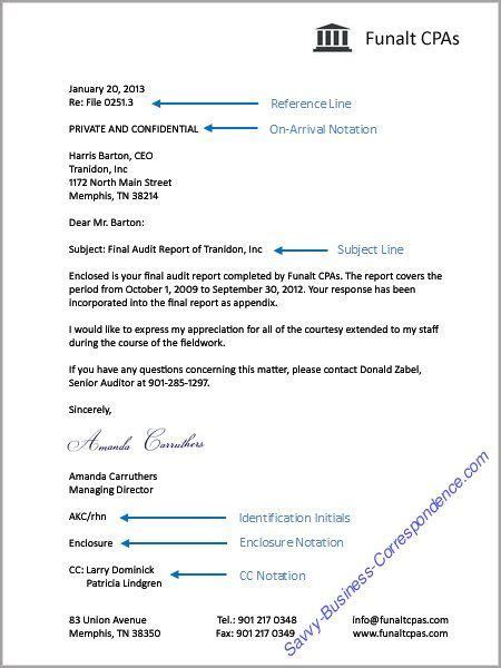 Elements of a Business Letter | Formal business letter